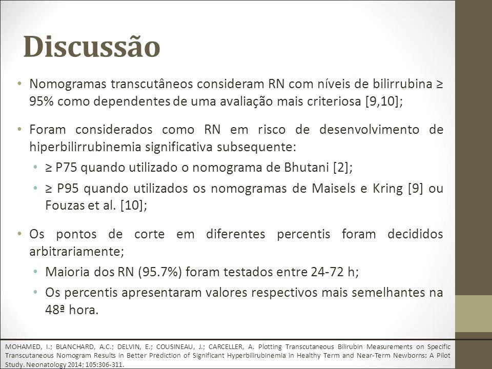Discussão Nomogramas transcutâneos consideram RN com níveis de bilirrubina ≥ 95% como dependentes de uma avaliação mais criteriosa [9,10];